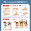 新型コロナウイルス対策と情報